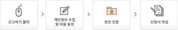 01 신고하기 클릭 02 개인정보 수집 및 이용동의 03 본인인증 04 신청서작성